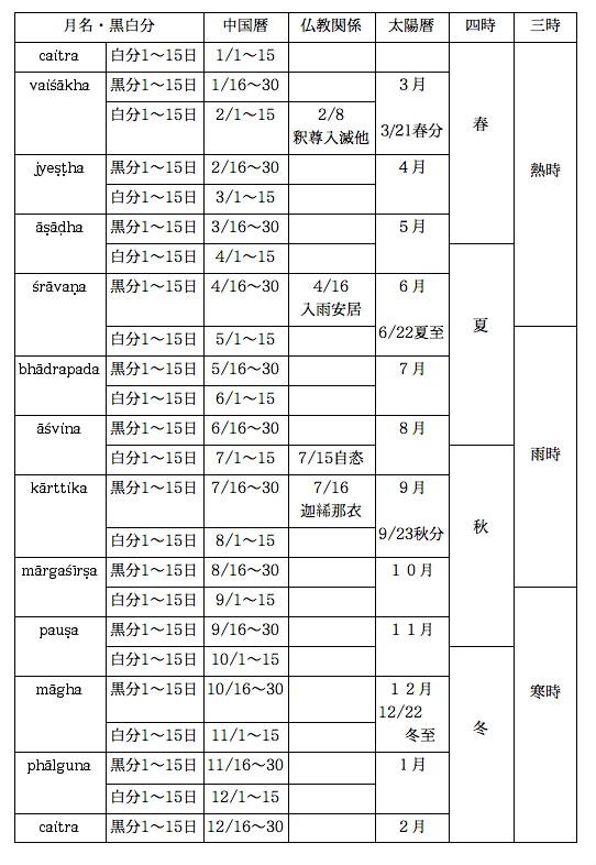 e_zuhyou_r201.jpg